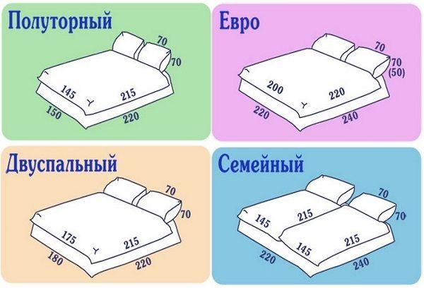 Стандарты постельного белья