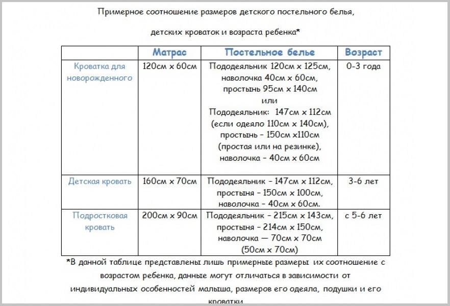 Размеры в таблице