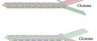 схема переплетения нитей утка