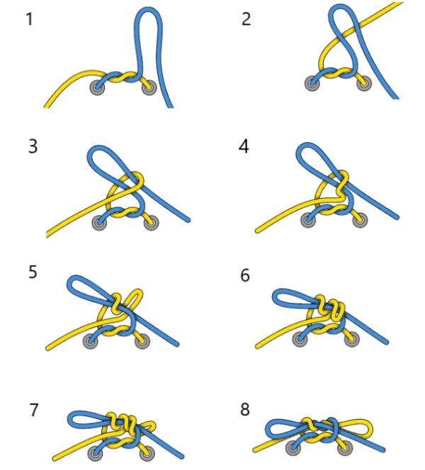 правильная шнуровка