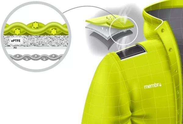 Мембранные ткани для одежды