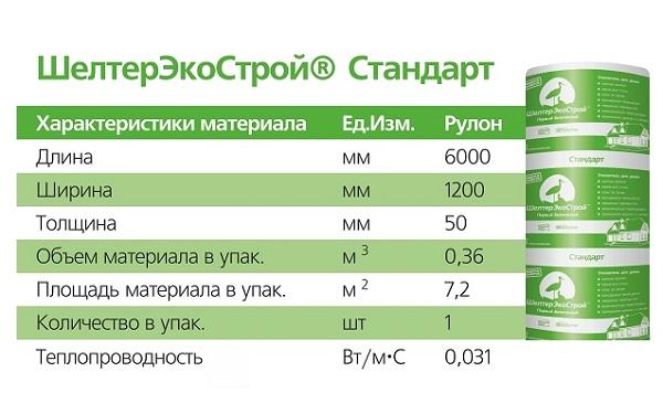 Основные характеристики шелтера